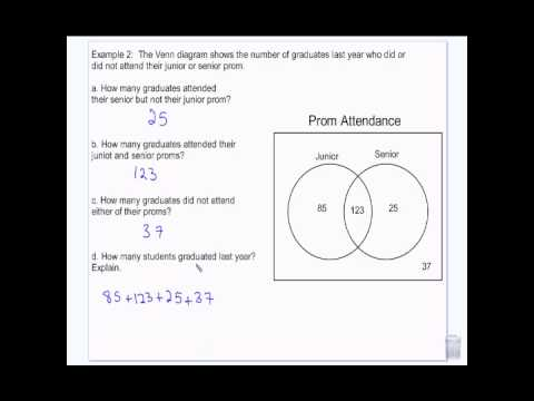 Geometry Venn Diagrams Intro To Conditional Statements 2 4 14