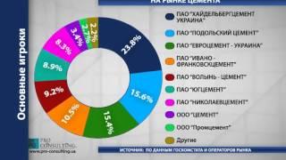 Обзор рынка цемента Украины