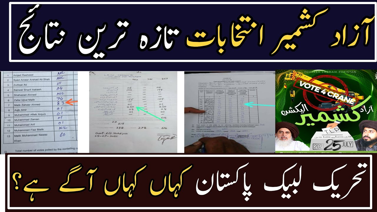 TLP Results In AJK Election | JK Point