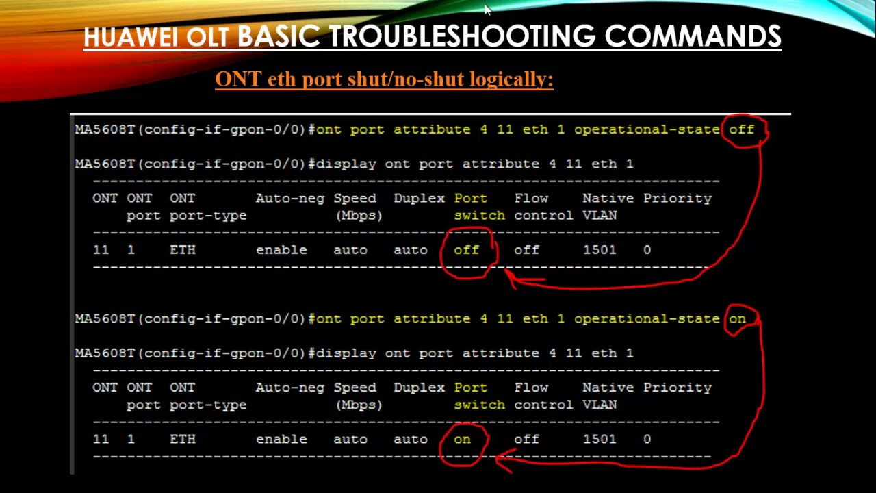GPON Huawei OLT Basic Troubleshooting commands part 3