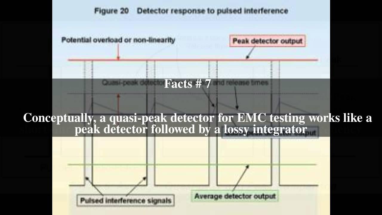 quasi peak detector top 16 facts youtube rh youtube com Peak Detector Schematic Edge Detector Circuit