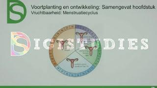 Examen biologie  Menstruatiecyclus (Voortplanting)