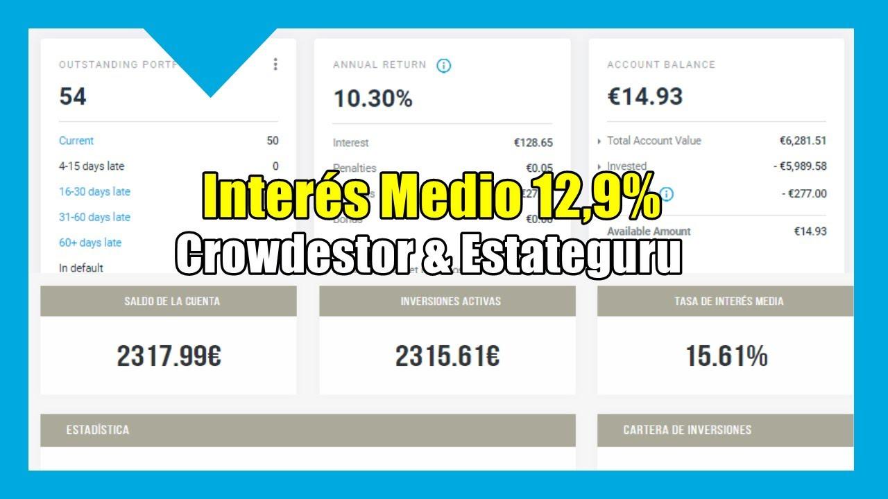 Resumen Plataformas de Crowdfunding   Estateguru + Crowdestor