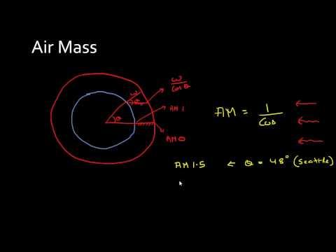 Solar Spectrum and Air Mass