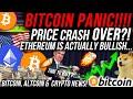 Robert Kiyosaki Talks a Gold and Bitcoin Price Crash and ...