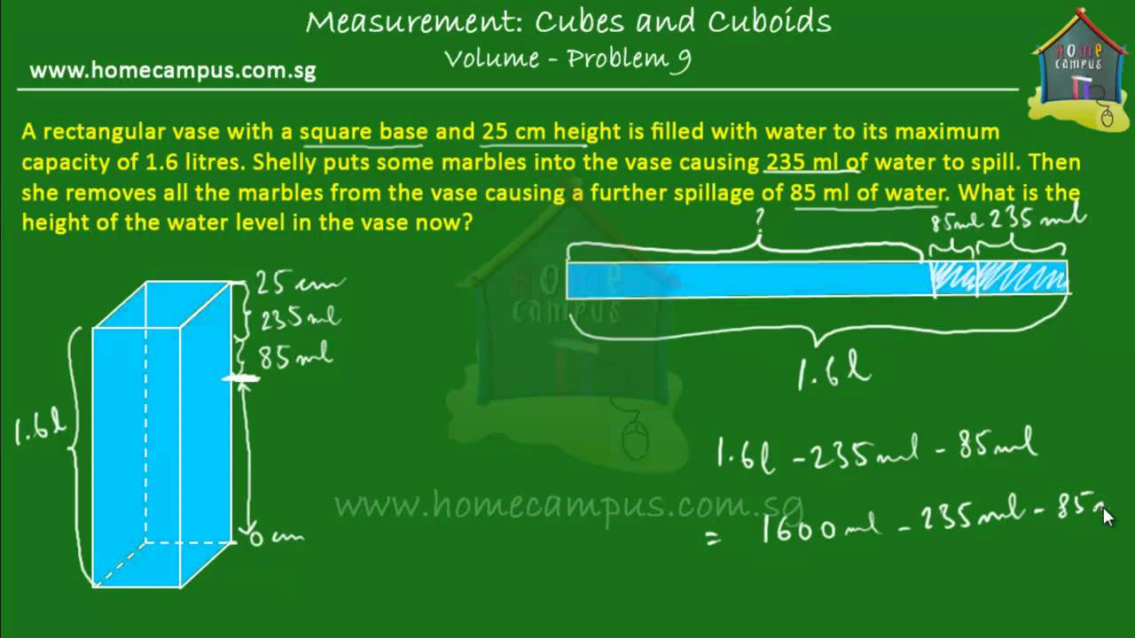 hight resolution of Measurement: Volume of Cubes and Cuboids   Home Campus