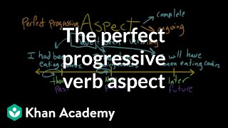 Perfect progressive aspect | The parts of speech | Grammar | Khan Academy