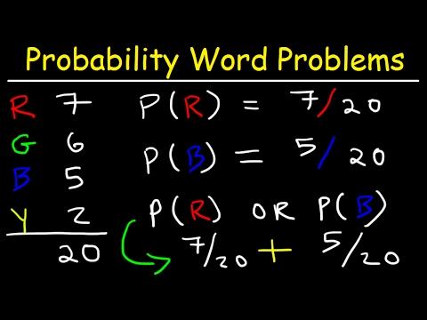 Probability Explained!