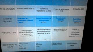 CUADRO COMPARATIVO DE LENGUAJES DE PROGAMACION PROLOG, LIST, OPS5 Y HASKELL