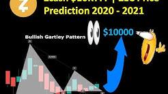 Zcash $10K??? | ZEC Price Prediction 2020 - 2021