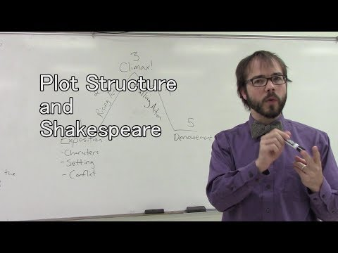 Plot Structure And Shakespeare