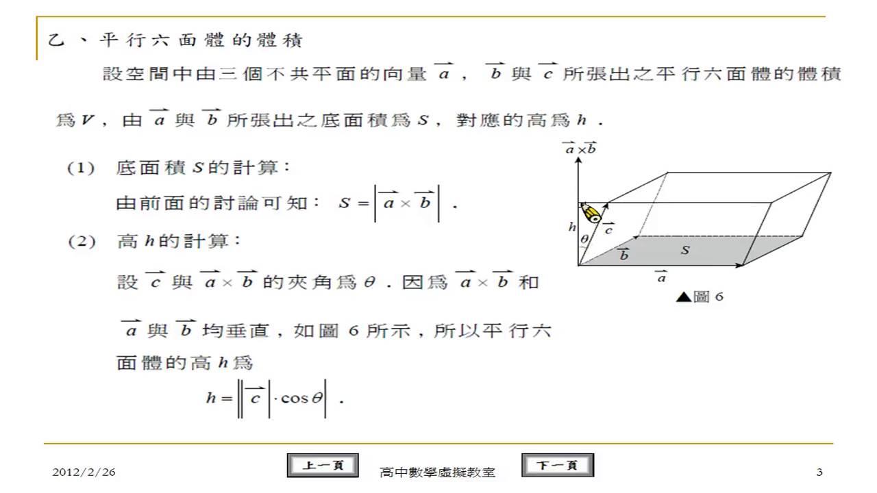 外積 公式