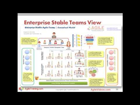 Re-Thinking Portfolio Management and Capacity Planning - Agile