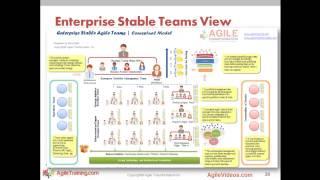 Re-Thinking Portfolio Management and Capacity Planning - Agile
