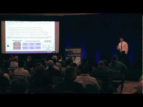 Data Virtualization Day 2012: Presentation Highlights of Martin Brodbeck of Pearson Group PLC