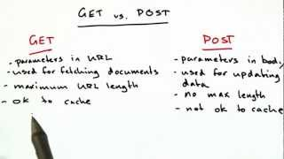 Differences Between Get and Post - Web Development
