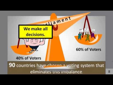Proportional Representation --  Make Every Vote Count