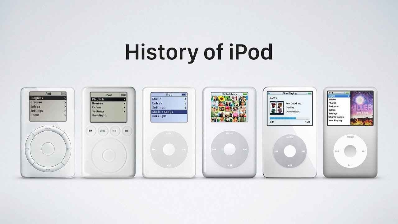 History of iPod - YouTube