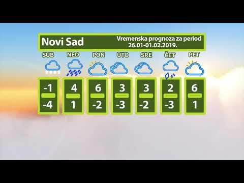 Vremenska Prognoza Za 2601 01022019 Youtube