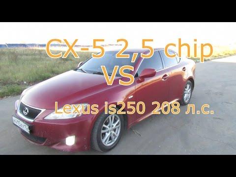 Lexus is 250 vs CX-5