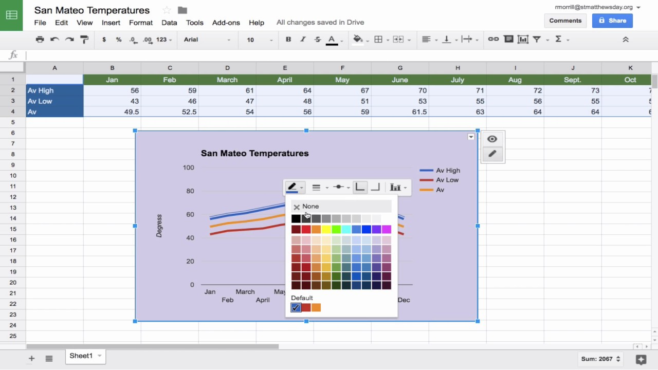 Creating Charts From Google Sheets Youtube Chart wizard icon spreadsheet