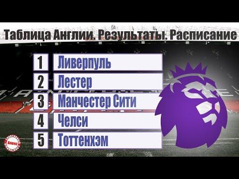 Туры и турнире таблицы англии по футболу