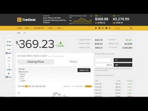 Bitcoin News ビットコインニュース #139 by BitBiteCoin.com