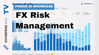 FX Risk Management - Power BI Showcase