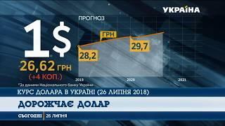 видео Долар знову продовжує рости