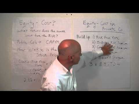 Equity Financing (Lesson 2 of 2)