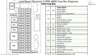 Land Rover Discovery 2 (1998-2005) Fuse Box Diagrams - YouTube | 1998 Land Rover Discovery Fuse Box Diagram |  | YouTube
