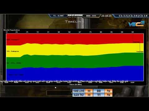 2vs2 - C3T2 || Vane Love , Xuân Thứ vs BiBi ngày 24/5/2012