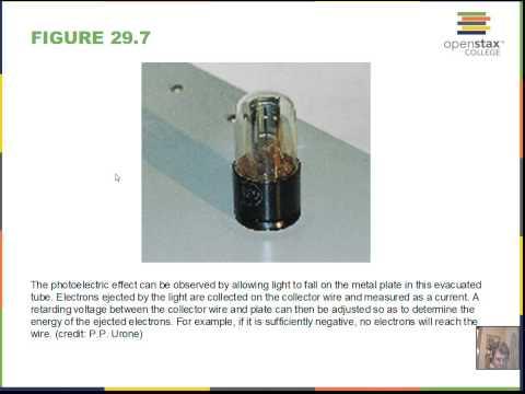 Quantum Mechanics, Blackbody, Photoelectric Effect, Photon Energy, Momentum