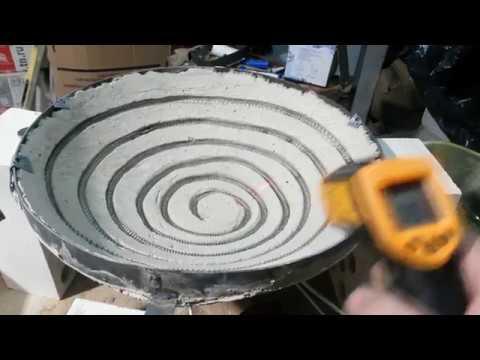Электрическая плита для казана своими руками.