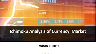 Currency / Forex  Market Outlook - Ichimoku Analysis for JPY, USD, EURO, NZD, AUD, CAD, NZD, GBP