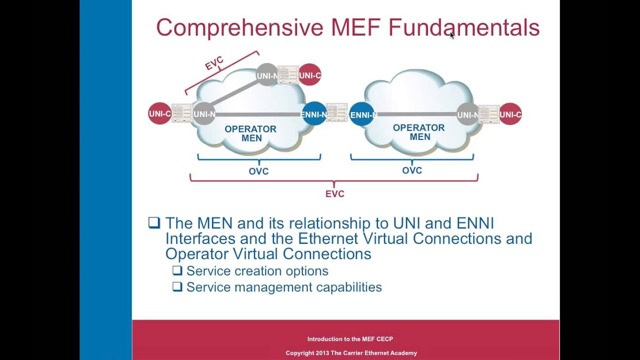 Everything Youve Wanted To Know About The Mef Cecp Certification