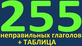 ВЫУЧИМ 255 НЕПРАВИЛЬНЫХ ГЛАГОЛОВ + ТАБЛИЦА. НЕПРАВИЛЬНЫЕ ГЛАГОЛЫ АНГЛИЙСКОГО ЯЗЫКА. АНГЛИЙСКИЙ ЯЗЫК