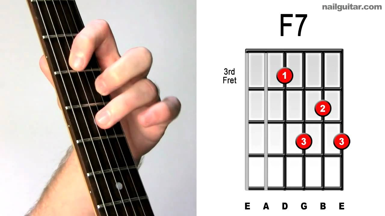 f7 fast easy guitar chord tutorial learn acoustic electric bar chords lesson youtube. Black Bedroom Furniture Sets. Home Design Ideas