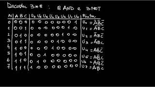A62. Decoder o decodificatore