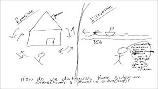 Introduction to Kant's Critique of Pure Reason: Part 4 Thumbnail