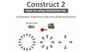 How to setup Animation for 16 Direction & Mouse Direction in Construct 2