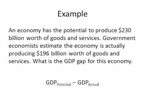 gdp calculation