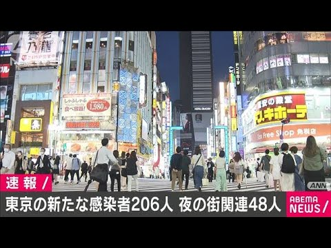 東京で若い世代の感染者顕著 経路不明は約半数(20/07/11) (Việt Sub)