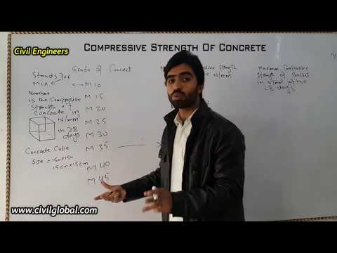 Compressive Strength Of Concrete Cube