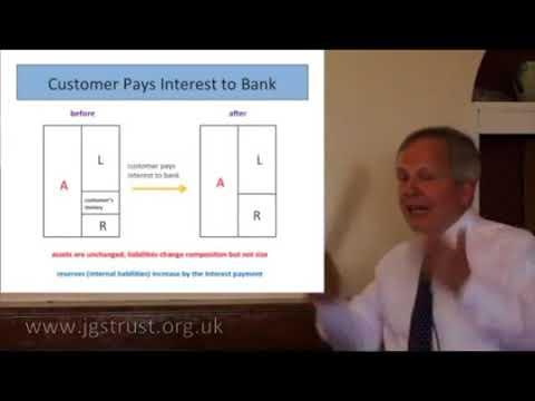 MMM PROMOTIONAL VIDEO 2 Debt Based Money & Banking