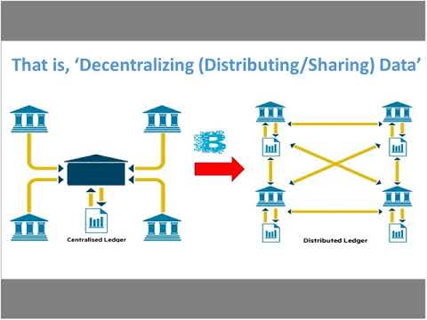Introduction To Bitcoin Blockchain Distributed Ledger Technologies Financial Inclusion