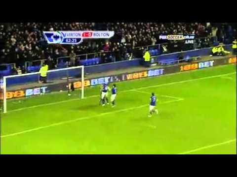 Howards amazing goal vs Bolton
