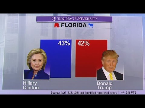 Swing State Polls Show Close Race Between Clinton and Trump