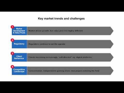 2014-15 Global wealth management outlook video