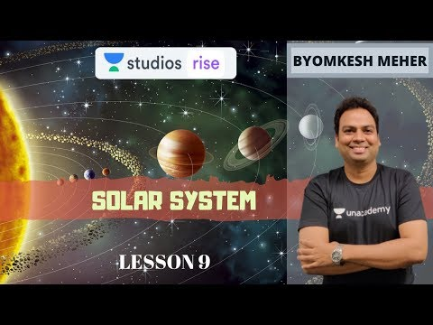 L9: Solar System | Class 12th NCERT Geography Summary | Byomkesh Meher